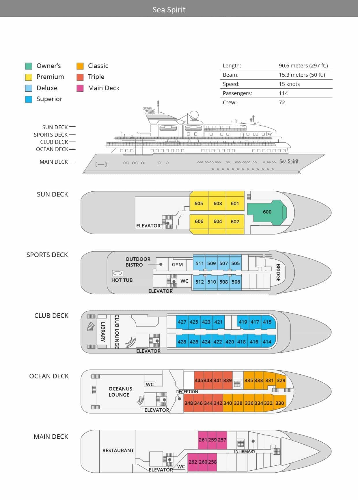 Sea Spirit Deck Plan