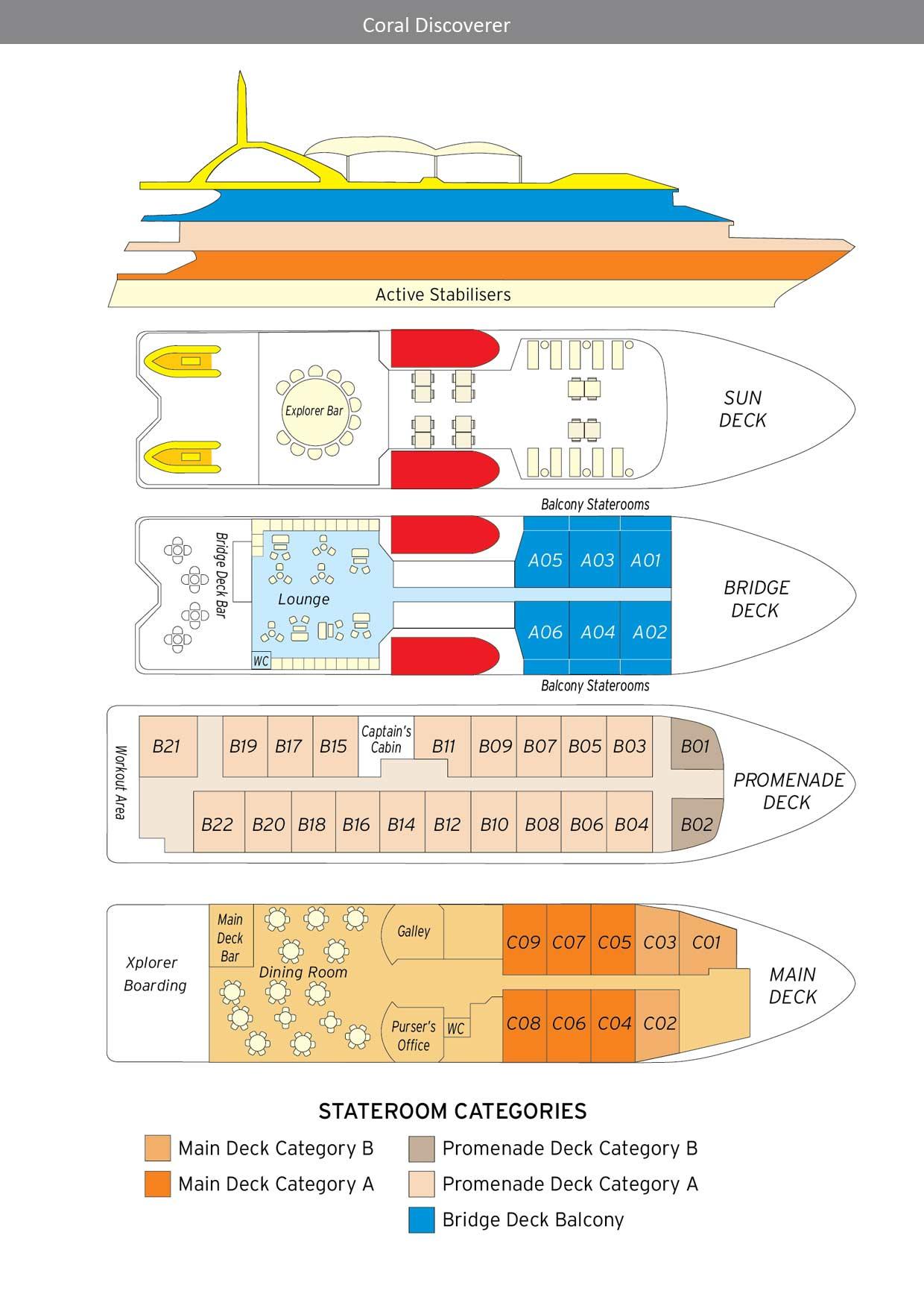 Deck Plan Coral Discoverer
