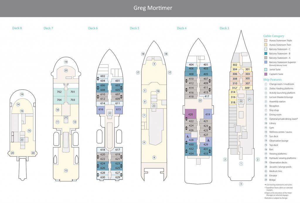 Greg Mortimer Deck Plan