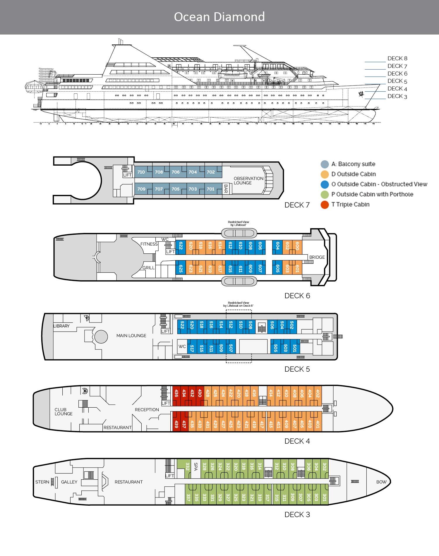 Ocean-Diamond-Deck-Plan-Iceland Pro Cruises